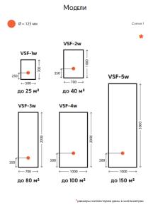Схема Монтажа коллектора VSF на стену